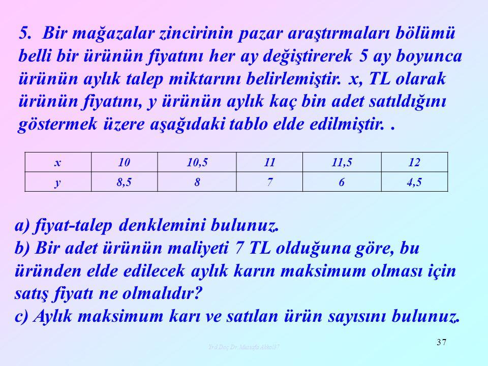 Yrd.Doç.Dr.Mustafa Akkol37