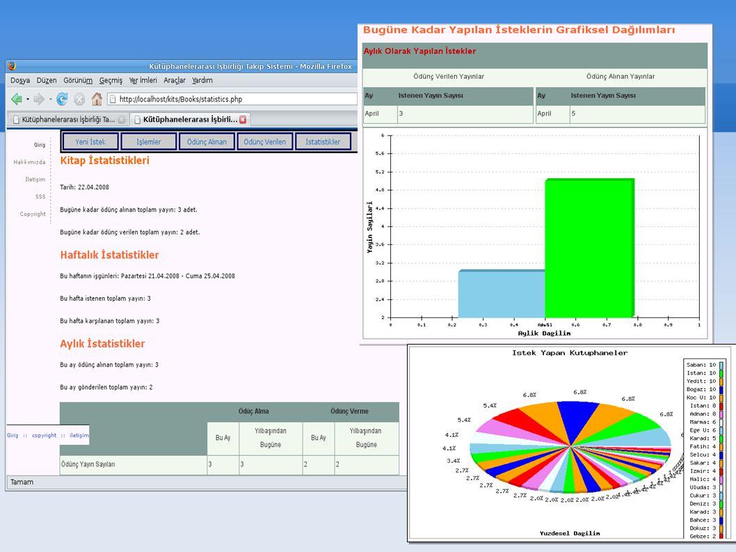 İstatistikler bölümünde bir kütüphanenin hem ödünç verdiği hem de ödünç aldığı yayınlara ait istatistikleri görmek mümkündür.