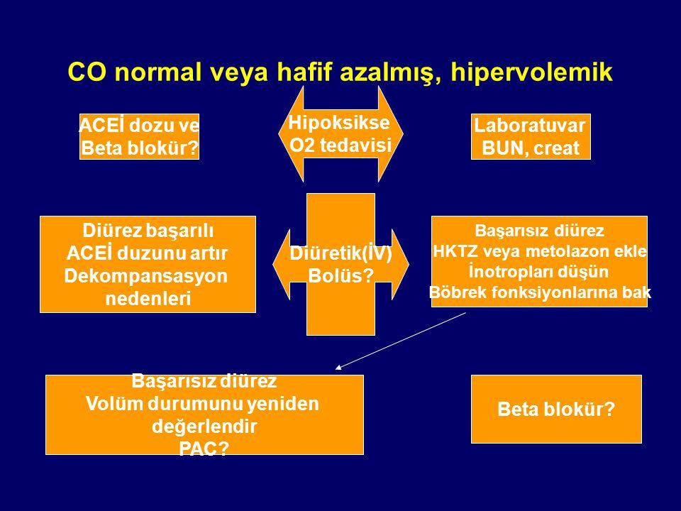 CO normal veya hafif azalmış, hipervolemik