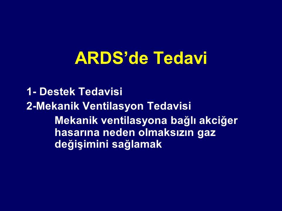 ARDS'de Tedavi 1- Destek Tedavisi 2-Mekanik Ventilasyon Tedavisi