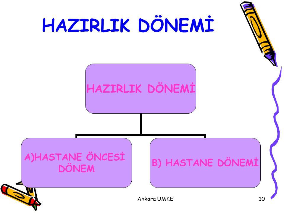 HAZIRLIK DÖNEMİ Ankara UMKE