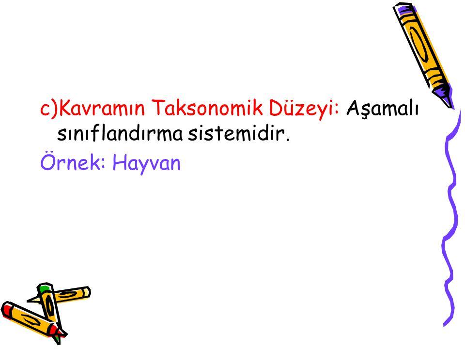 c)Kavramın Taksonomik Düzeyi: Aşamalı sınıflandırma sistemidir.