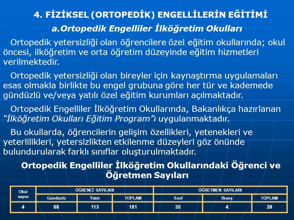 4. FİZİKSEL (ORTOPEDİK) ENGELLİLERİN EĞİTİMİ