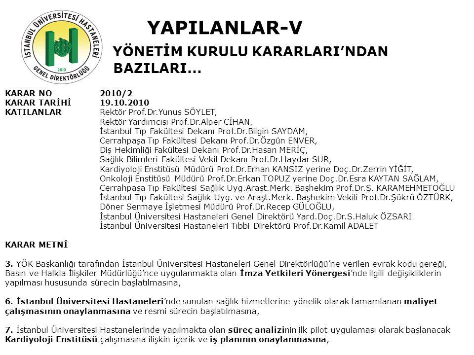 YÖNETİM KURULU KARARLARI'NDAN BAZILARI...
