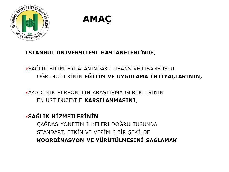 AMAÇ Geçmiş Şuan Gelecek İstanbul Ünİversİtesİ Hastanelerİ'nde,