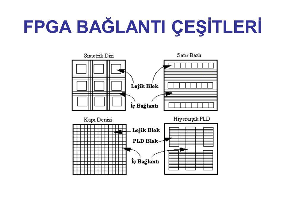 FPGA BAĞLANTI ÇEŞİTLERİ