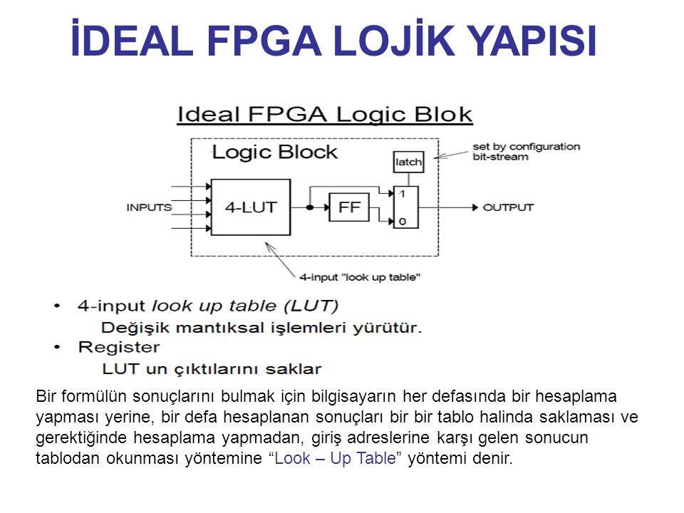 İDEAL FPGA LOJİK YAPISI