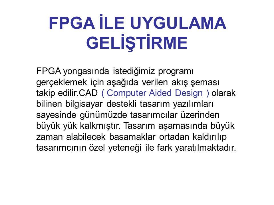 FPGA İLE UYGULAMA GELİŞTİRME