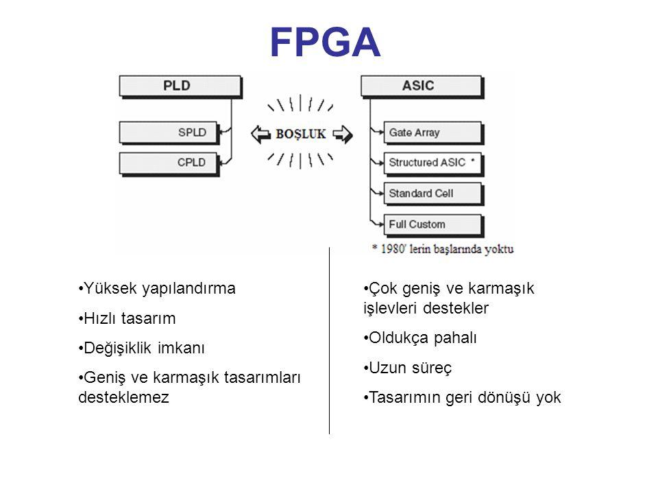 FPGA Yüksek yapılandırma Hızlı tasarım Değişiklik imkanı