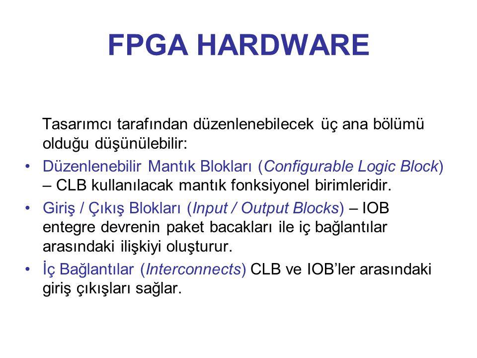 FPGA HARDWARE Tasarımcı tarafından düzenlenebilecek üç ana bölümü olduğu düşünülebilir: