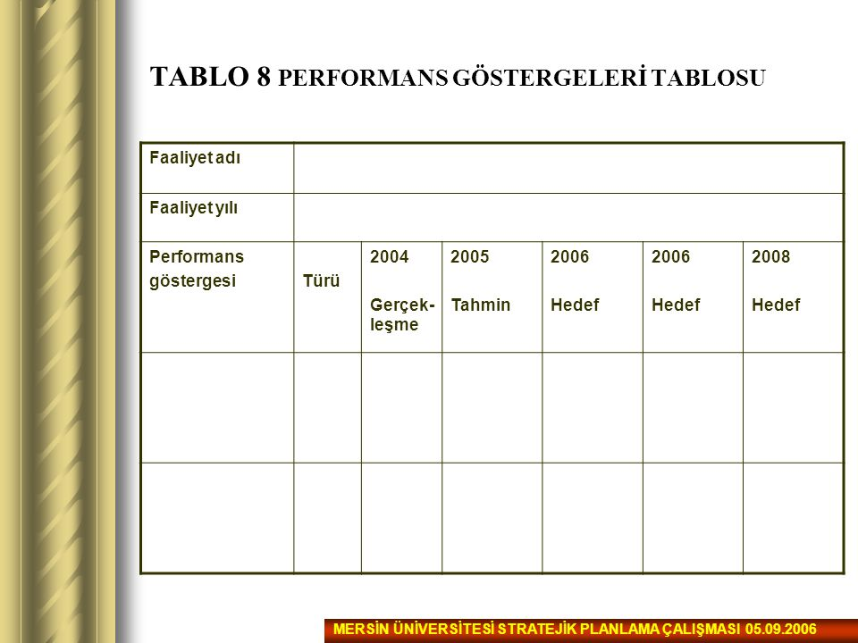 TABLO 8 PERFORMANS GÖSTERGELERİ TABLOSU