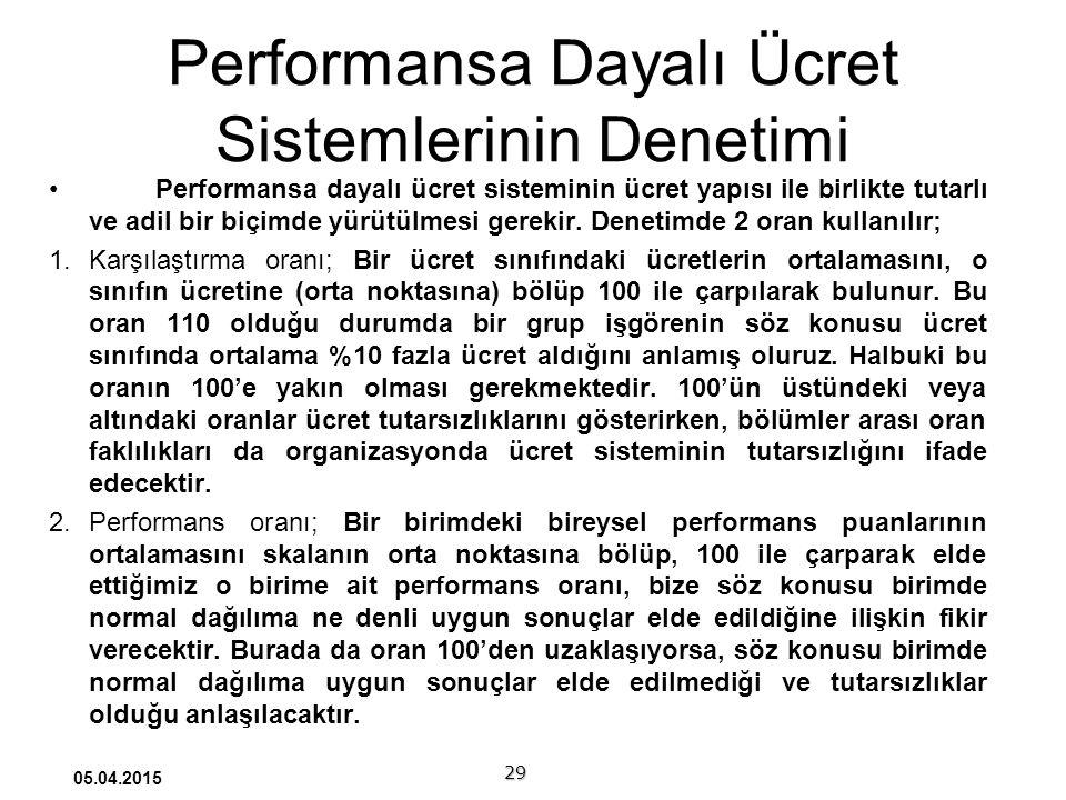 Performansa Dayalı Ücret Sistemlerinin Denetimi