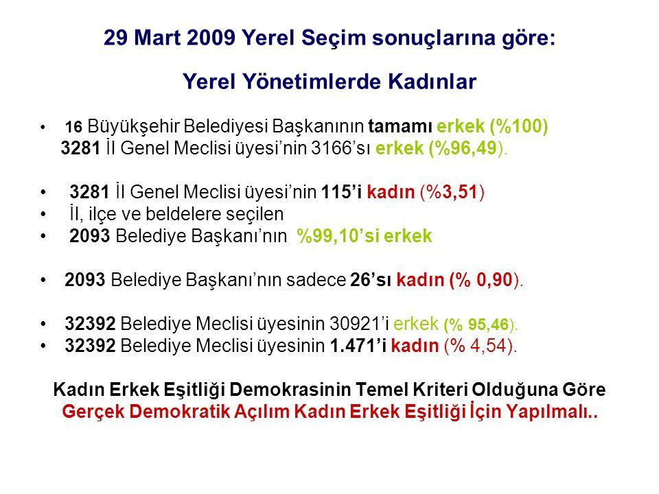 29 Mart 2009 Yerel Seçim sonuçlarına göre: Yerel Yönetimlerde Kadınlar
