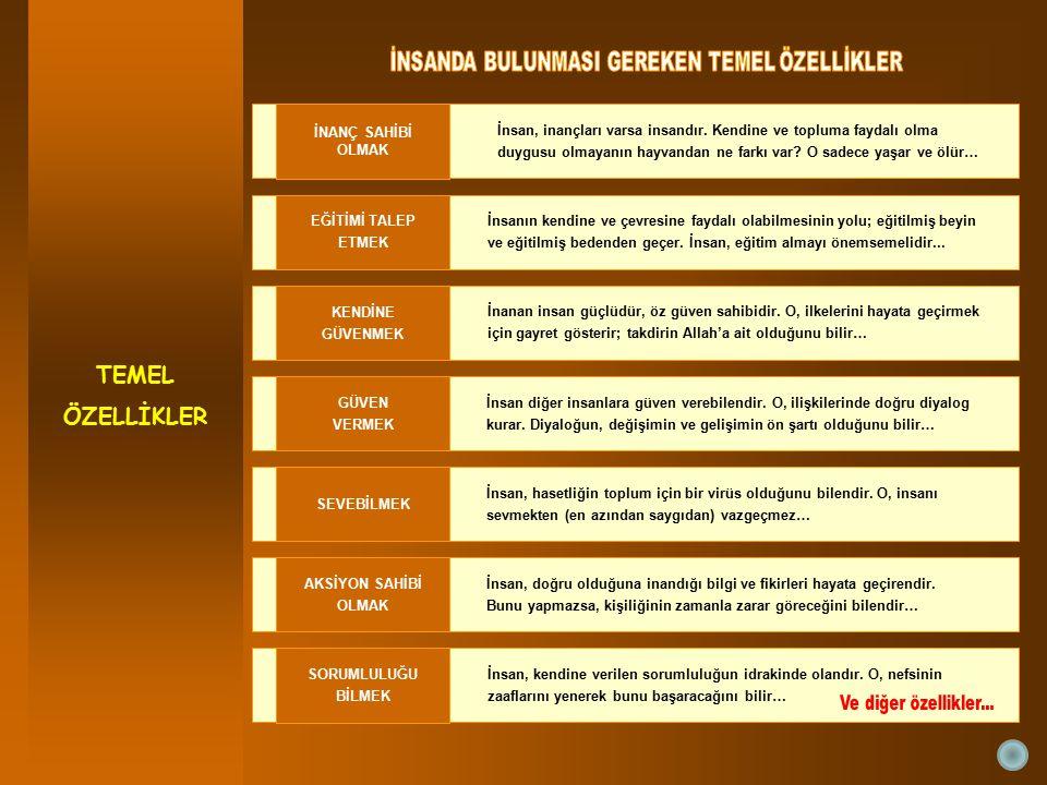 İNSANDA BULUNMASI GEREKEN TEMEL ÖZELLİKLER