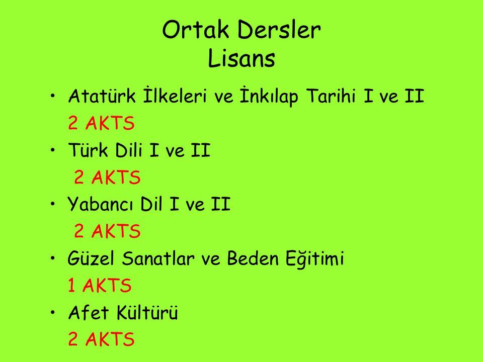 Ortak Dersler Lisans Atatürk İlkeleri ve İnkılap Tarihi I ve II 2 AKTS