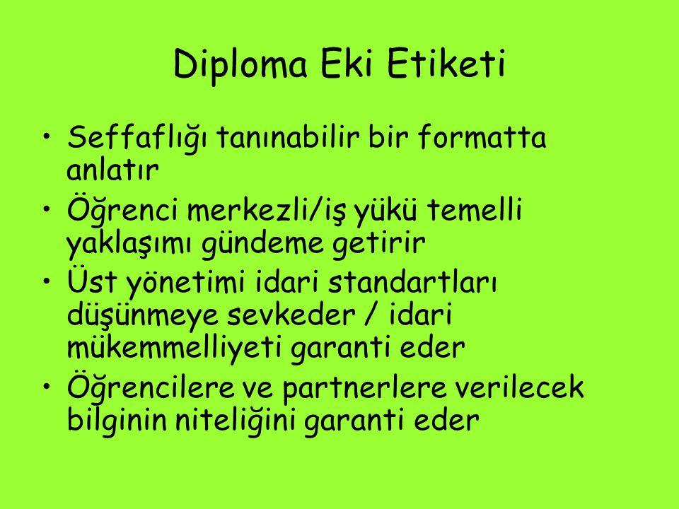 Diploma Eki Etiketi Seffaflığı tanınabilir bir formatta anlatır