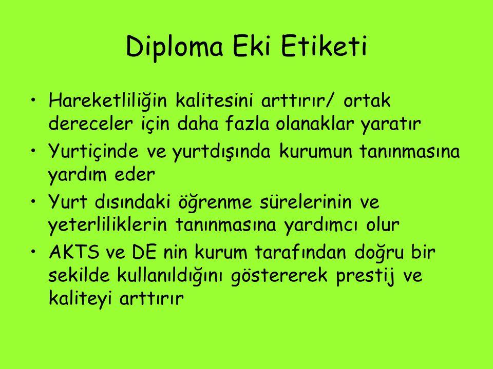 Diploma Eki Etiketi Hareketliliğin kalitesini arttırır/ ortak dereceler için daha fazla olanaklar yaratır.