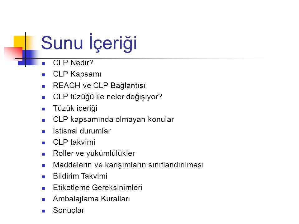 Sunu İçeriği CLP Nedir CLP Kapsamı REACH ve CLP Bağlantısı