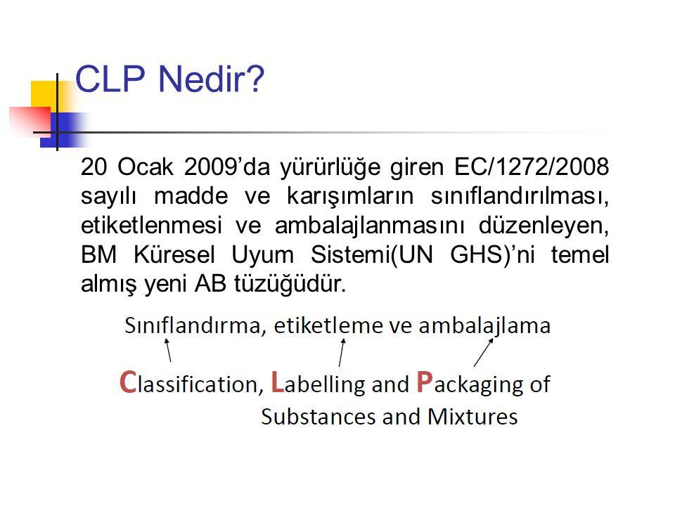CLP Nedir