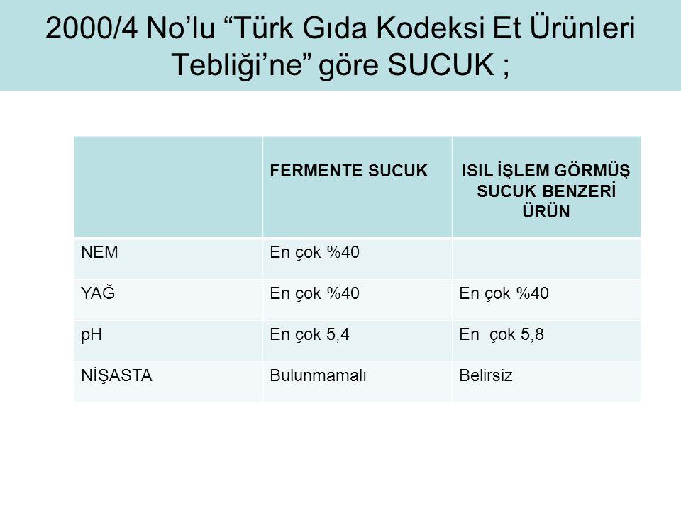 2000/4 No'lu Türk Gıda Kodeksi Et Ürünleri Tebliği'ne göre SUCUK ;