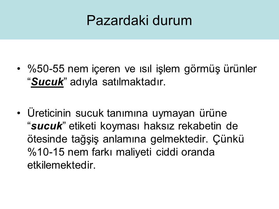 Pazardaki durum %50-55 nem içeren ve ısıl işlem görmüş ürünler Sucuk adıyla satılmaktadır.