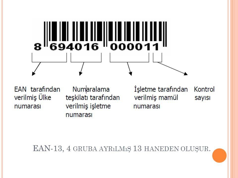 EAN-13, 4 gruba ayrılmış 13 haneden oluşur.