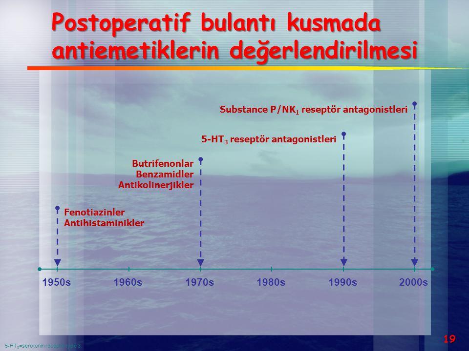 Postoperatif bulantı kusmada antiemetiklerin değerlendirilmesi