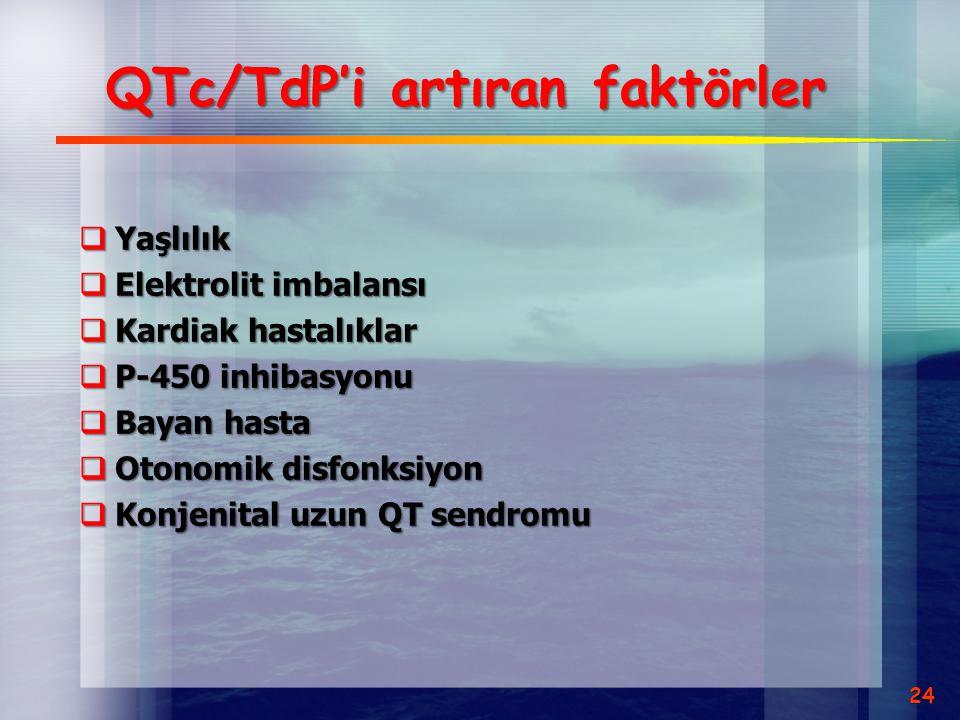 QTc/TdP'i artıran faktörler