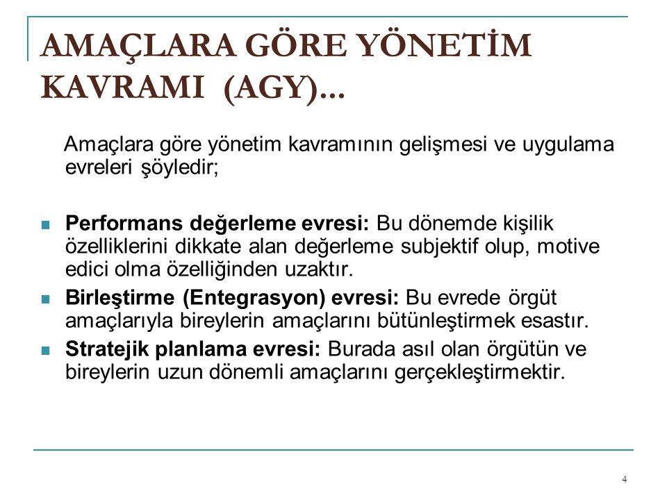 AMAÇLARA GÖRE YÖNETİM KAVRAMI (AGY)...