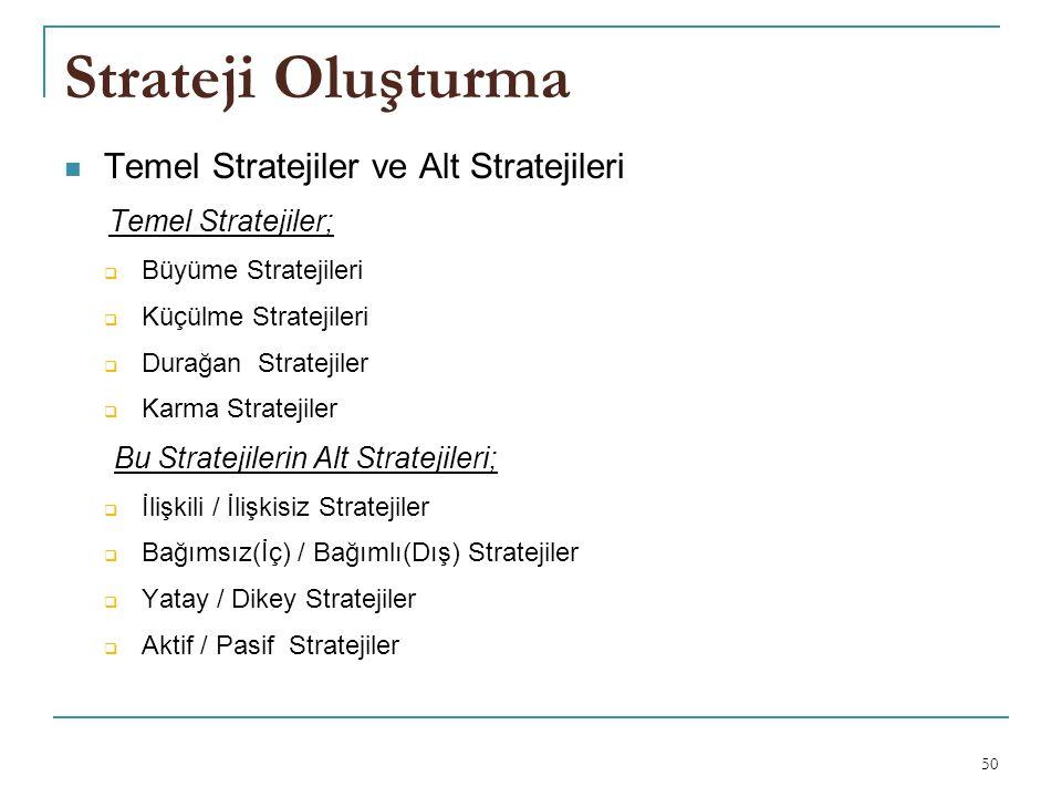 Strateji Oluşturma Temel Stratejiler ve Alt Stratejileri