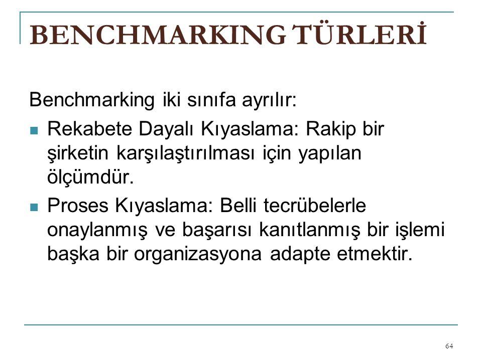 BENCHMARKING TÜRLERİ Benchmarking iki sınıfa ayrılır: