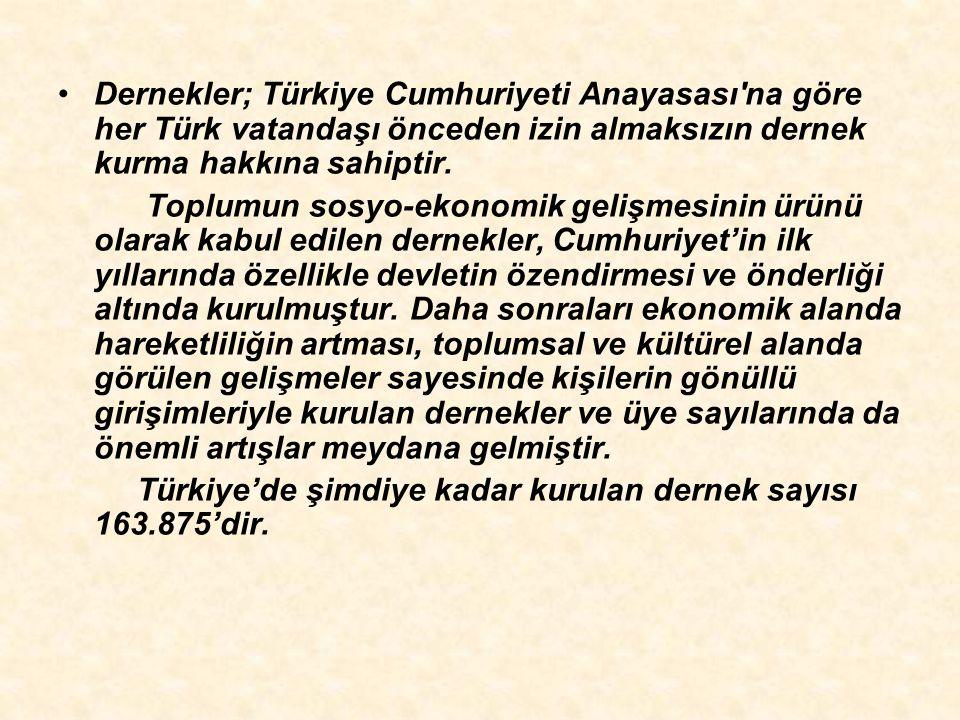 Dernekler; Türkiye Cumhuriyeti Anayasası na göre her Türk vatandaşı önceden izin almaksızın dernek kurma hakkına sahiptir.
