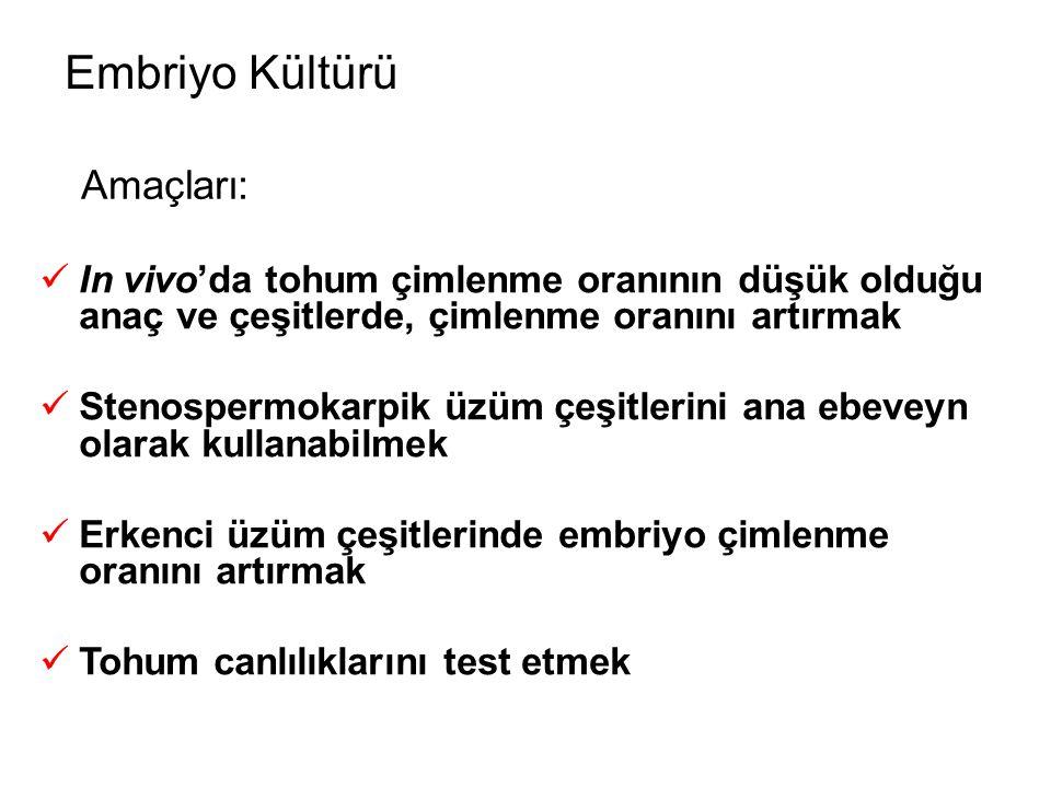 Embriyo Kültürü Amaçları: