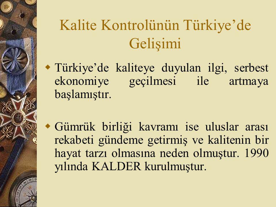 Kalite Kontrolünün Türkiye'de Gelişimi
