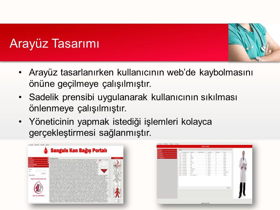 Arayüz Tasarımı Arayüz tasarlanırken kullanıcının web'de kaybolmasını önüne geçilmeye çalışılmıştır.