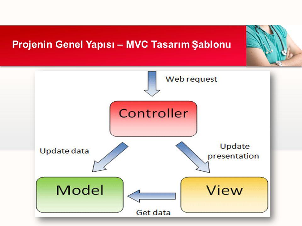 Projenin Genel Yapısı – MVC Tasarım Şablonu