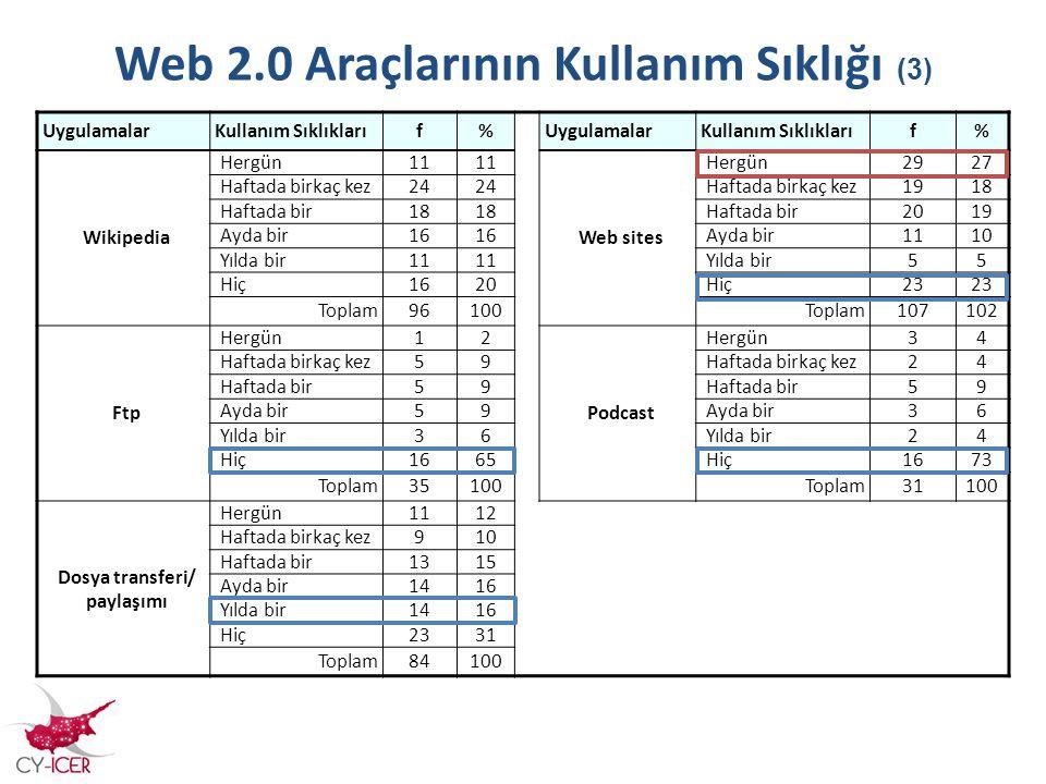Web 2.0 Araçlarının Kullanım Sıklığı (3)