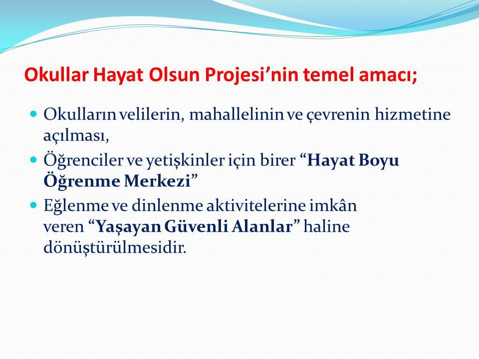 Okullar Hayat Olsun Projesi'nin temel amacı;