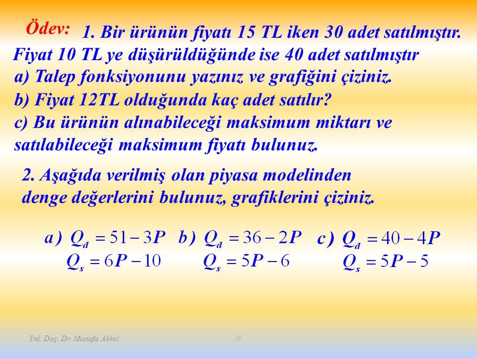 a) Talep fonksiyonunu yazınız ve grafiğini çiziniz.