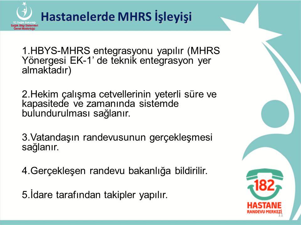 Hastanelerde MHRS İşleyişi