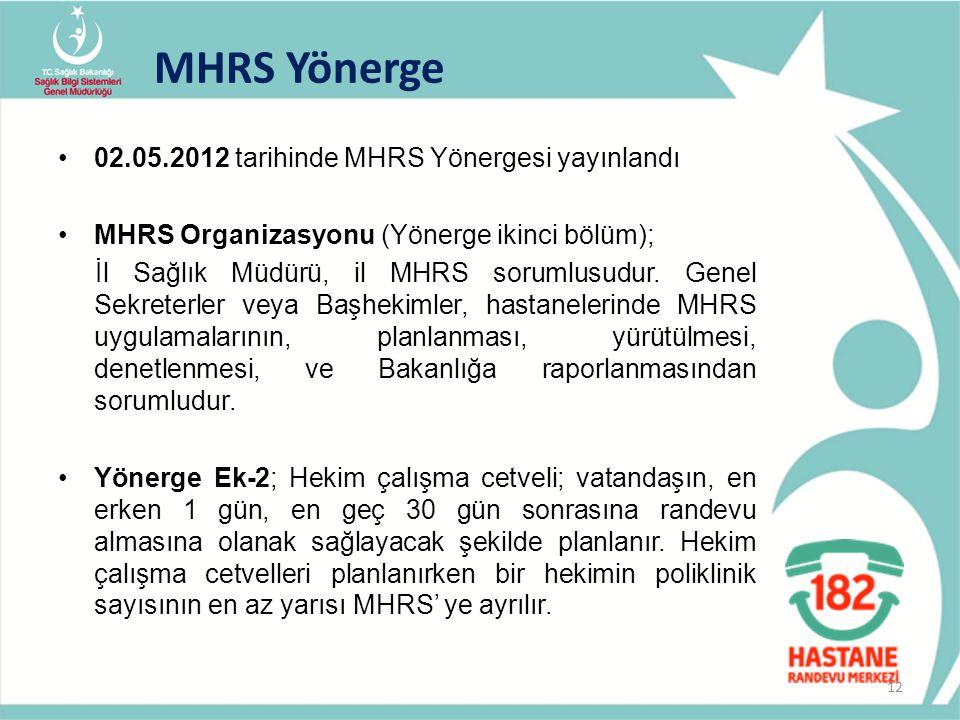 MHRS Yönerge 02.05.2012 tarihinde MHRS Yönergesi yayınlandı