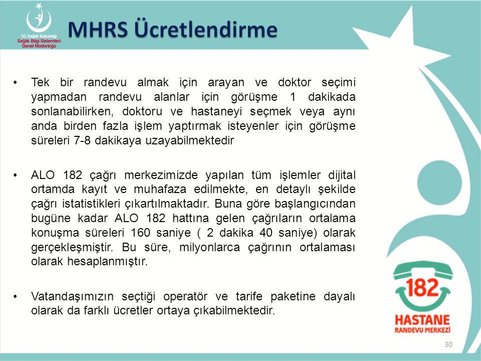 MHRS Ücretlendirme