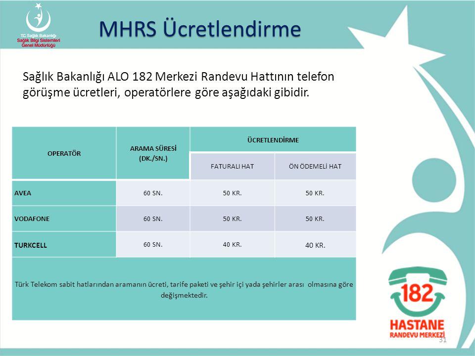 MHRS Ücretlendirme Sağlık Bakanlığı ALO 182 Merkezi Randevu Hattının telefon görüşme ücretleri, operatörlere göre aşağıdaki gibidir.