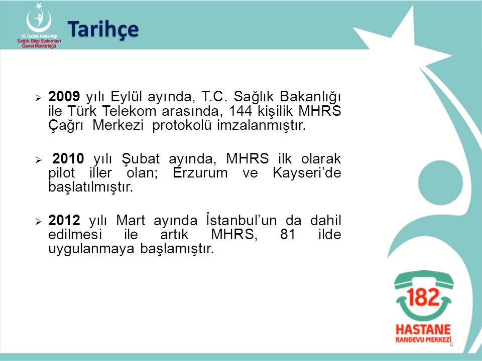 Tarihçe 2009 yılı Eylül ayında, T.C. Sağlık Bakanlığı ile Türk Telekom arasında, 144 kişilik MHRS Çağrı Merkezi protokolü imzalanmıştır.