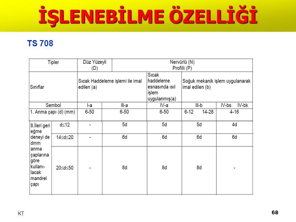 İŞLENEBİLME ÖZELLİĞİ TS 708 KT