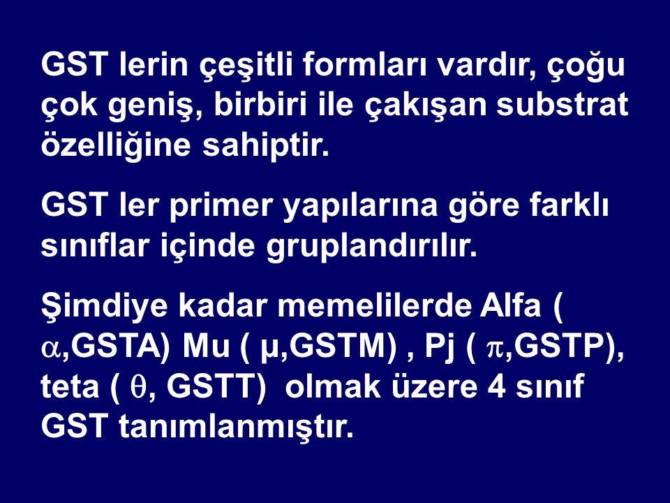 GST lerin çeşitli formları vardır, çoğu çok geniş, birbiri ile çakışan substrat özelliğine sahiptir.
