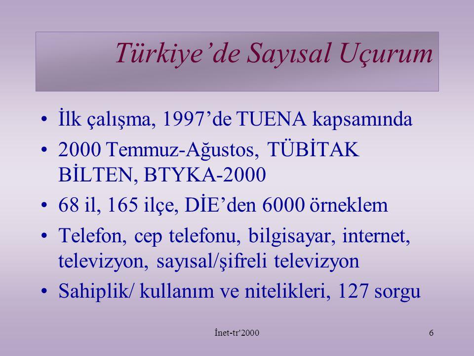 Türkiye'de Sayısal Uçurum