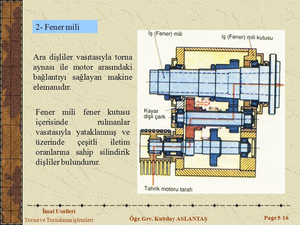 2- Fener mili Ara dişliler vasıtasıyla torna aynası ile motor arasındaki bağlantıyı sağlayan makine elemanıdır.