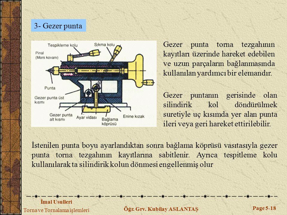 3- Gezer punta Gezer punta torna tezgahının kayıtları üzerinde hareket edebilen ve uzun parçaların bağlanmasında kullanılan yardımcı bir elemandır.