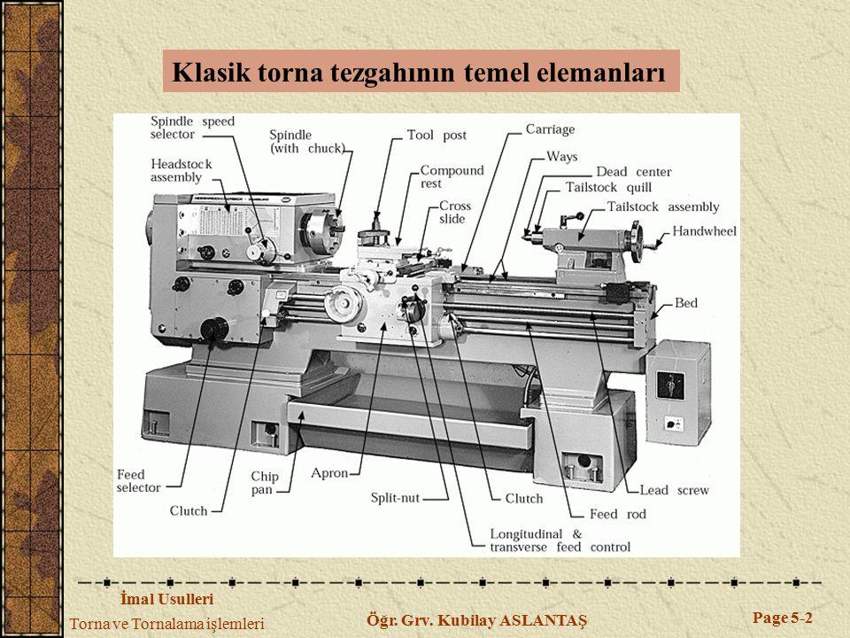 Klasik torna tezgahının temel elemanları